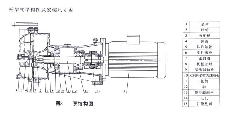 "CDF水环式真空泵,管道真空增压泵CDF1212T-OAD2,KENFLO水环真空泵,真空引水设备,气水分离器真空设备,液环式真空设备,卧式单级单作用真空泵,液体脱气泵,肯富来真空泵 产品简介 CDF系列水环真空泵,质量可靠、运行平稳、易于维护,运用现代水利模型设计技术开发的节能型新产品。经技术改进,近年推出了CDF真空泵的二代产品:CDF()系列。 CDF()型号说明 CDF 140 2(T) - 0 A D 2       __轴封型式代号。""2""为单端面内供水"